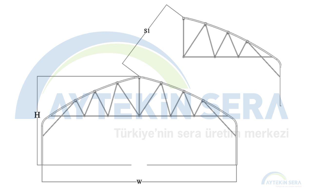10MT greenhouse model