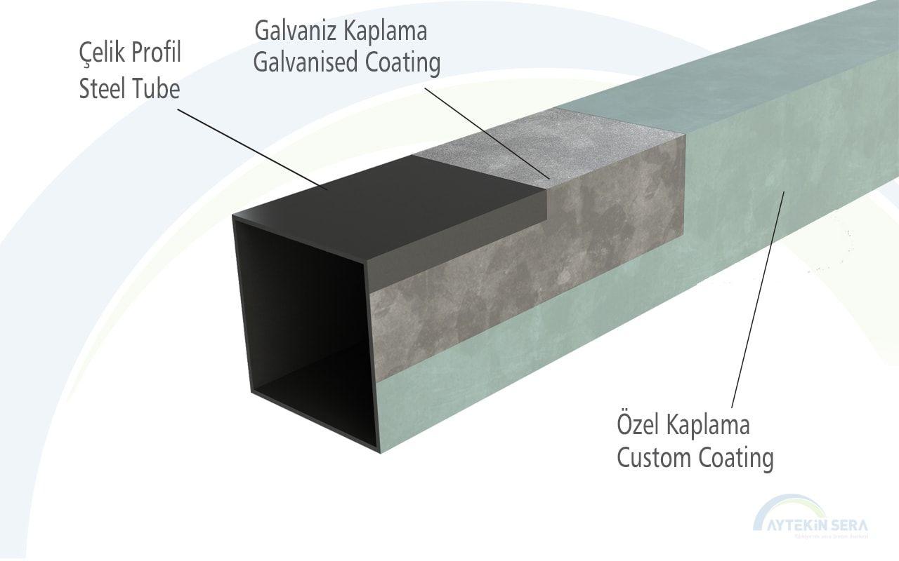 galvanizli profil kaplama